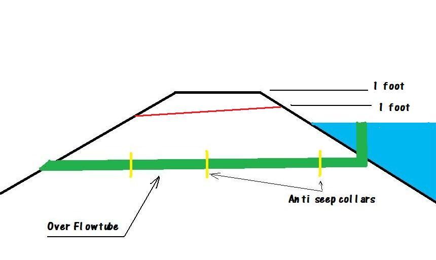 over-spillway-ws1