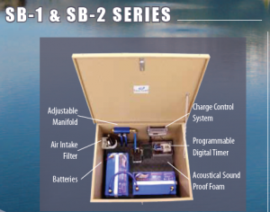 SB 1 and SB 2 Series