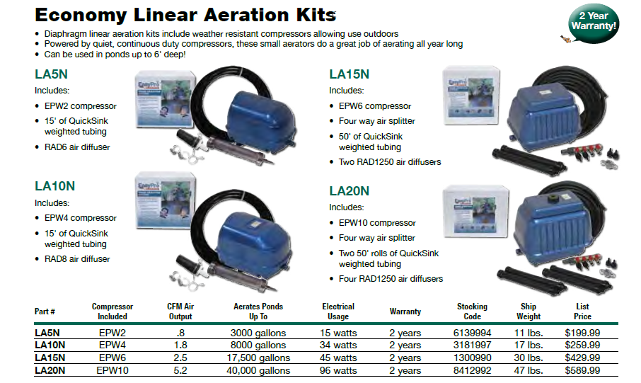 • Diaphragm linear aeration kits include weather resistant compressors allowing use outdoors • Powered by quiet, continuous duty compressors, these small aerators do a great job of aerating all year long • Can be used in ponds up to 6' deep!